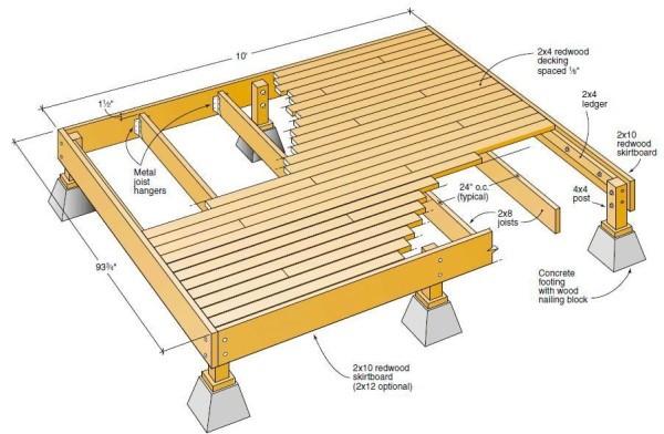 deck design utah